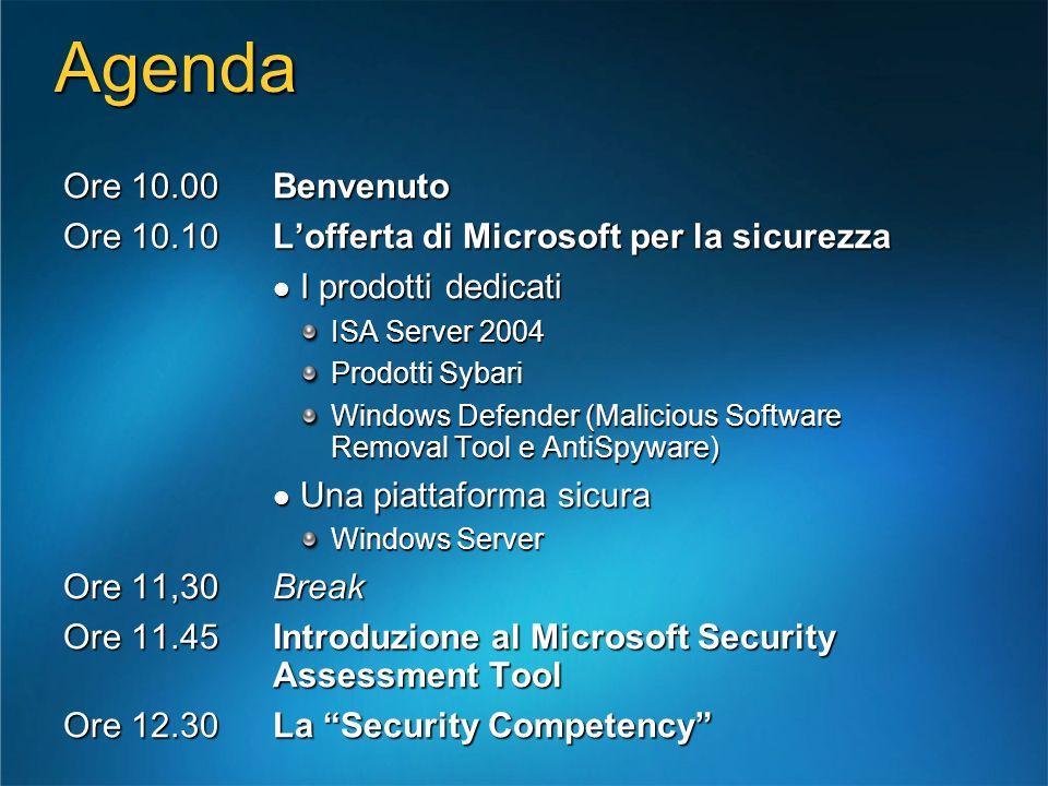 Agenda Ore 10.00 Benvenuto. Ore 10.10 L'offerta di Microsoft per la sicurezza.  I prodotti dedicati.