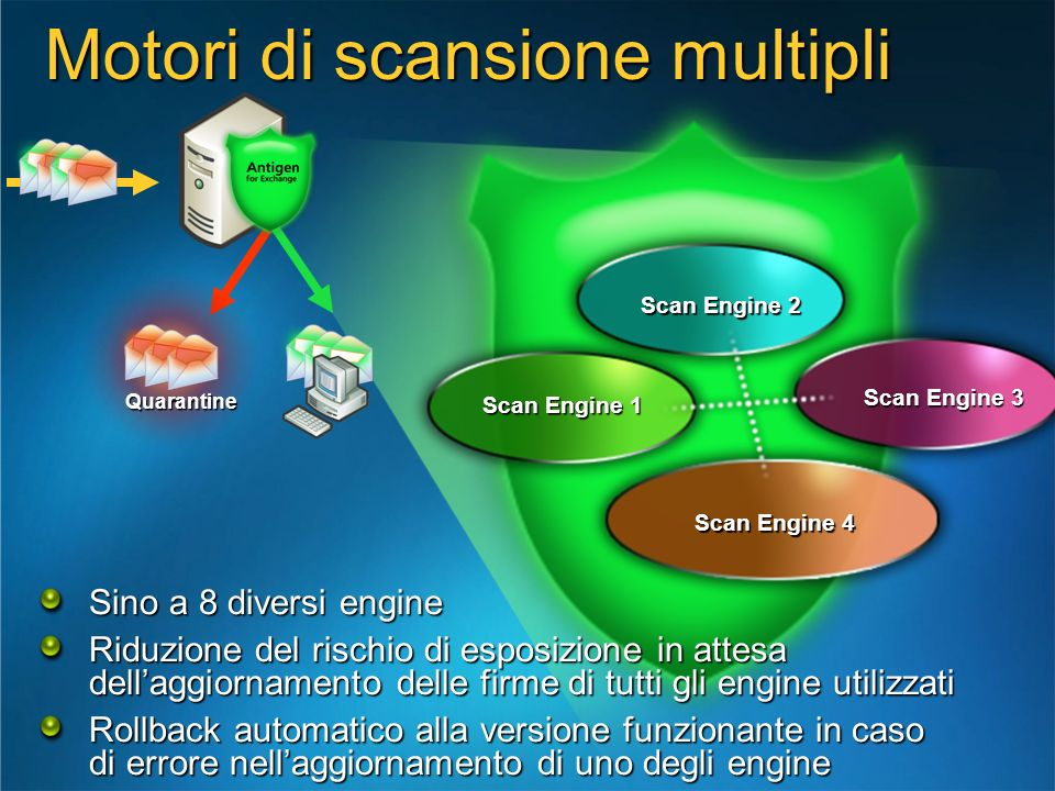 Motori di scansione multipli