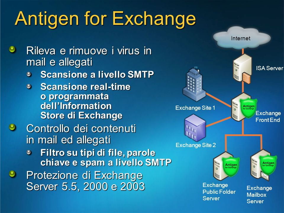 Antigen for Exchange Rileva e rimuove i virus in mail e allegati