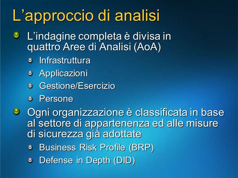 L'approccio di analisi