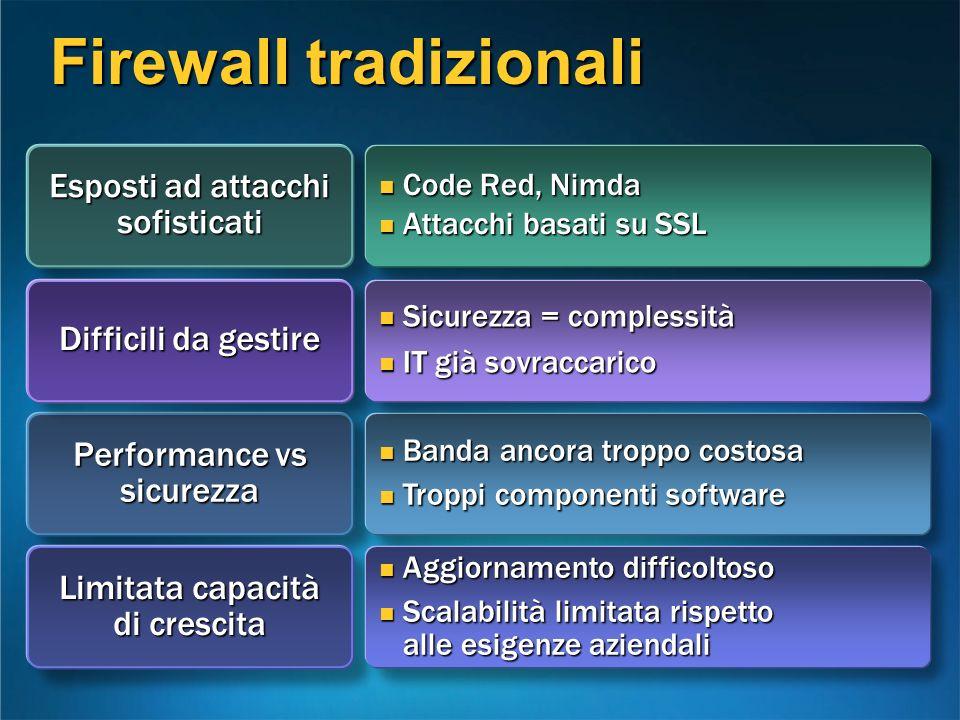 Firewall tradizionali