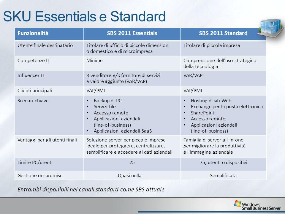 SKU Essentials e Standard