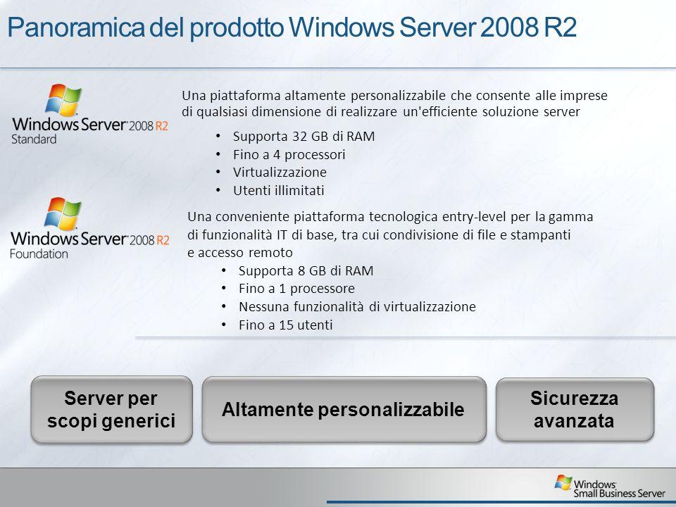 Panoramica del prodotto Windows Server 2008 R2