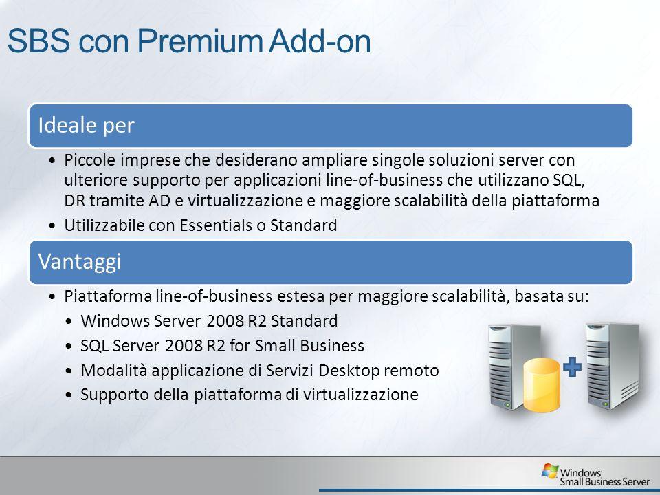 SBS con Premium Add-on Ideale per Vantaggi