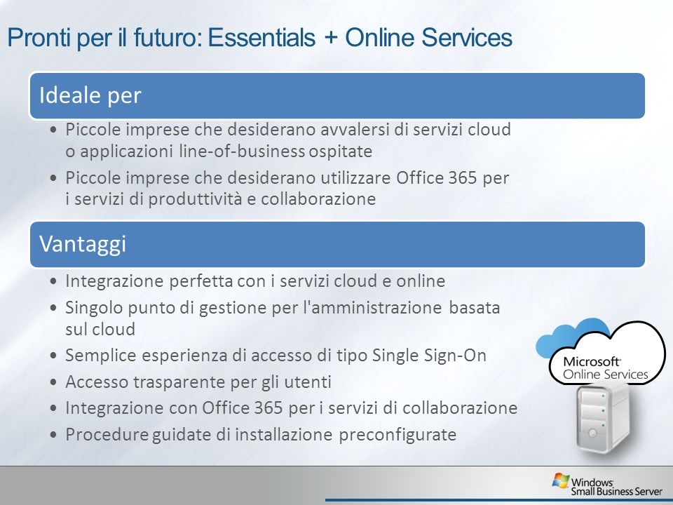 Pronti per il futuro: Essentials + Online Services
