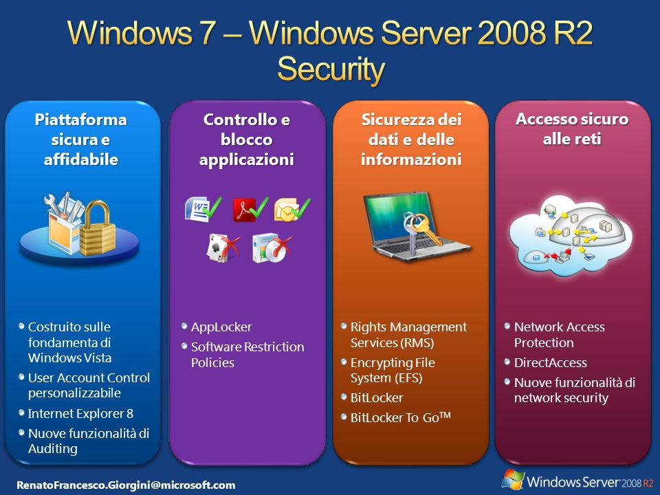 Windows 7 – Windows Server 2008 R2 Security