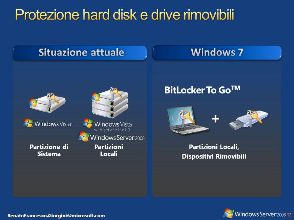 Protezione hard disk e drive rimovibili