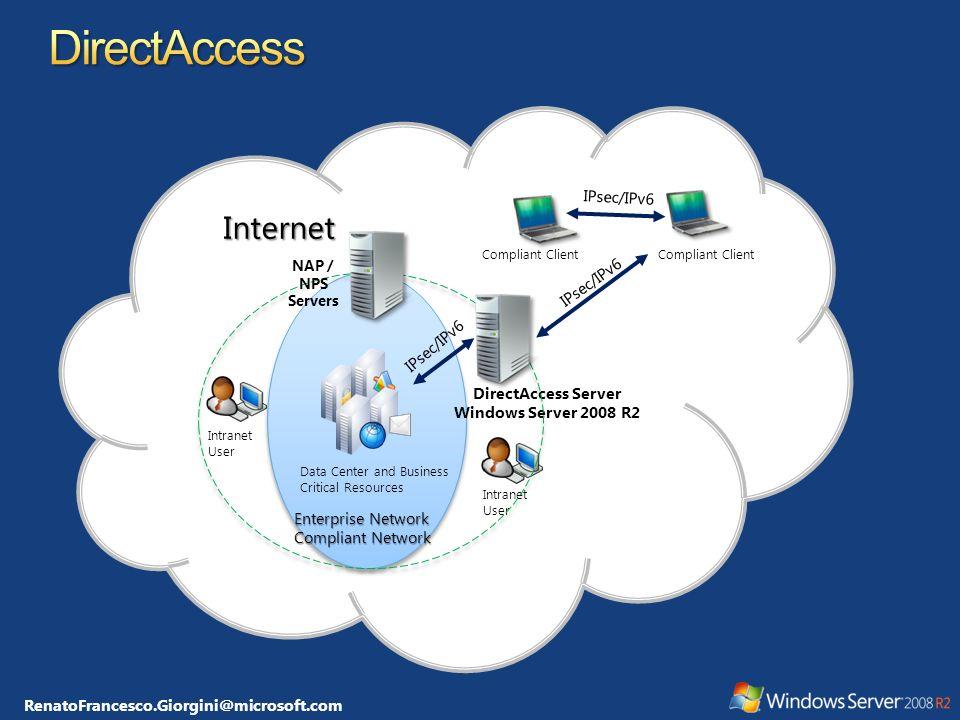 DirectAccess Internet IPsec/IPv6 IPsec/IPv6 IPsec/IPv6