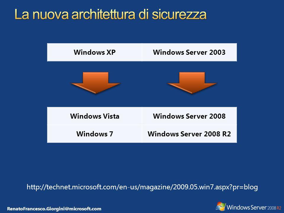 La nuova architettura di sicurezza