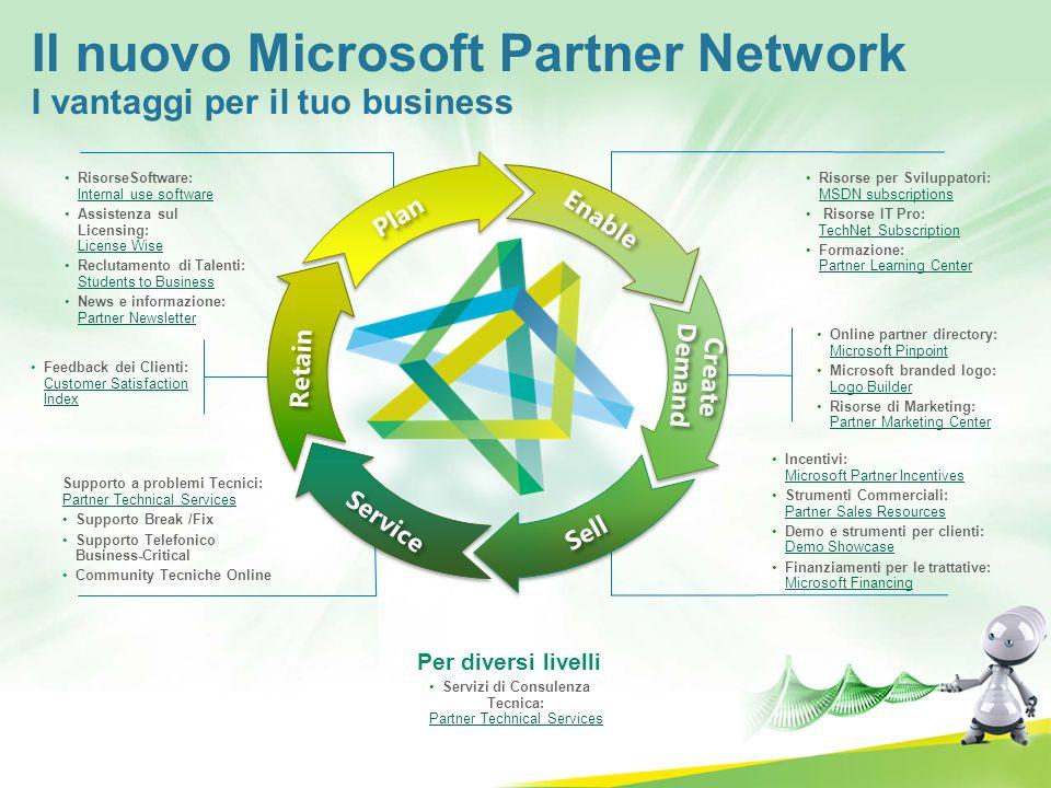 Il nuovo Microsoft Partner Network I vantaggi per il tuo business