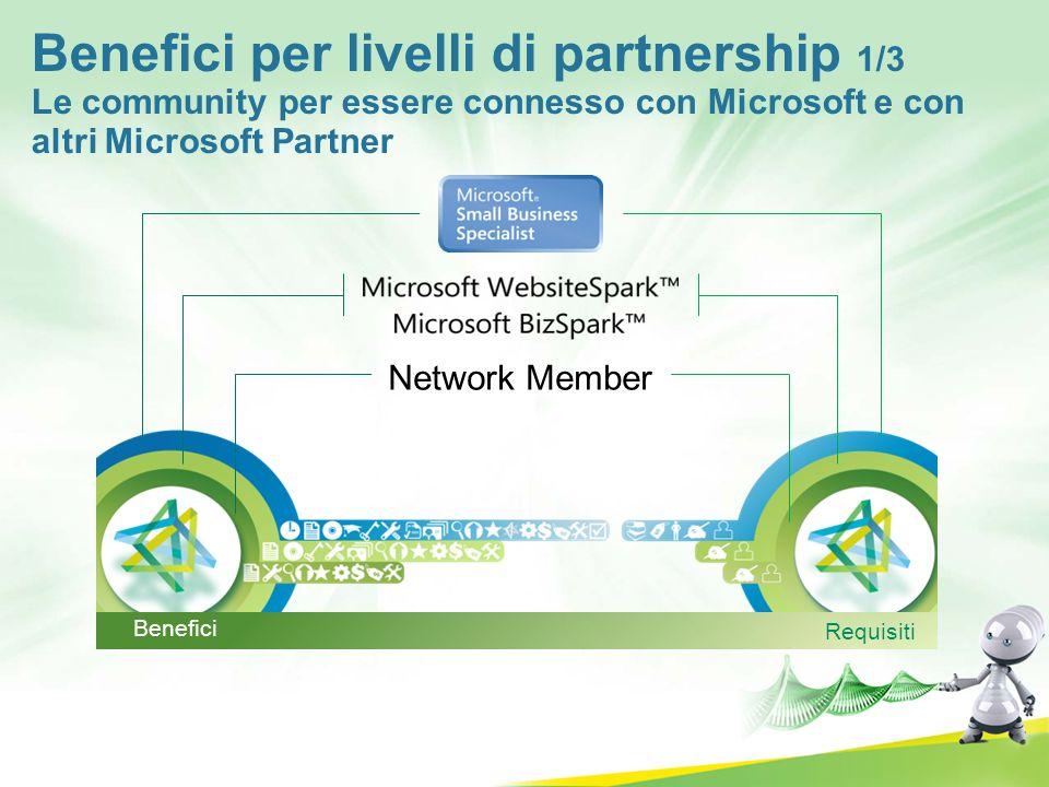 Benefici per livelli di partnership 1/3 Le community per essere connesso con Microsoft e con altri Microsoft Partner