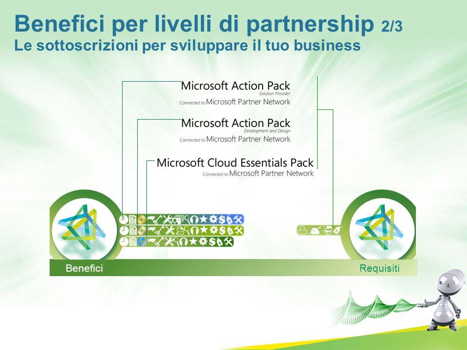 Benefici per livelli di partnership 2/3 Le sottoscrizioni per sviluppare il tuo business