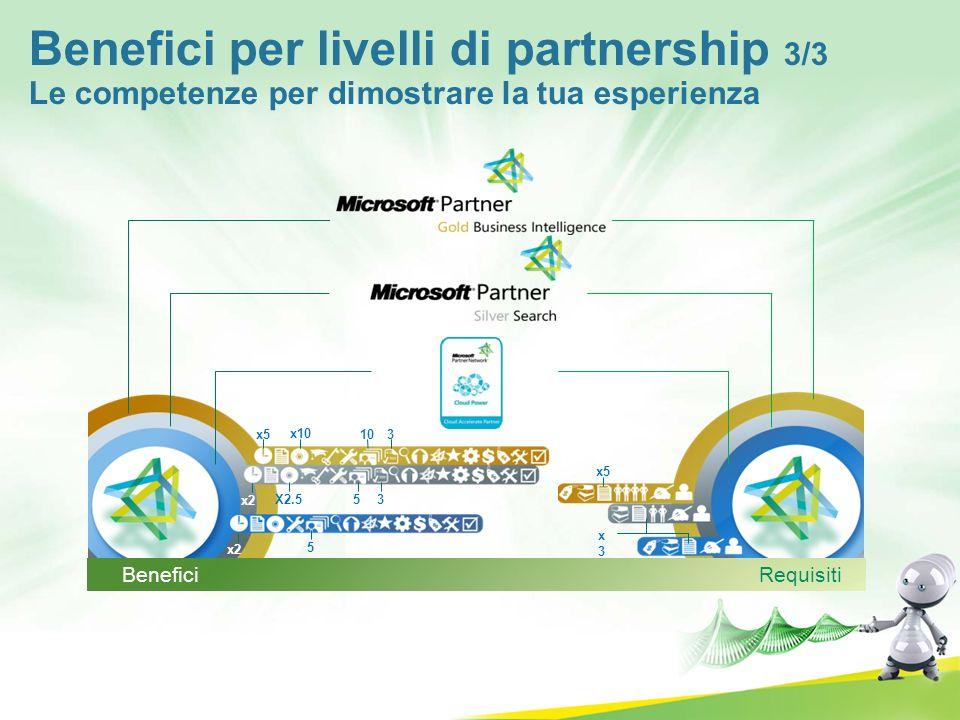 Benefici per livelli di partnership 3/3 Le competenze per dimostrare la tua esperienza