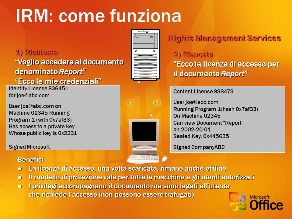 IRM: come funziona Rights Management Services Richiesta 2) Risposta