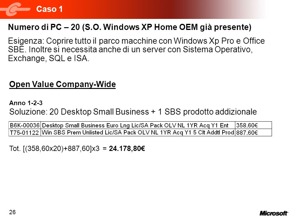 Numero di PC – 20 (S.O. Windows XP Home OEM già presente)