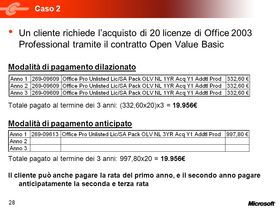 Caso 2 Un cliente richiede l'acquisto di 20 licenze di Office 2003 Professional tramite il contratto Open Value Basic.