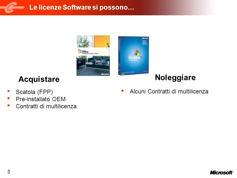 Le licenze Software si possono…