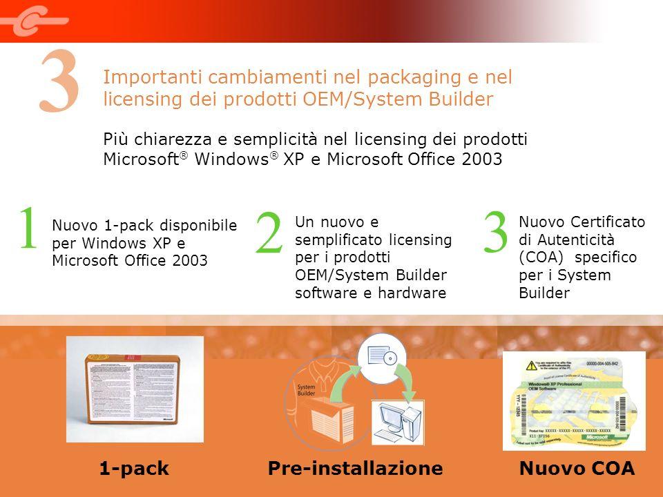3 Importanti cambiamenti nel packaging e nel licensing dei prodotti OEM/System Builder. Più chiarezza e semplicità nel licensing dei prodotti.