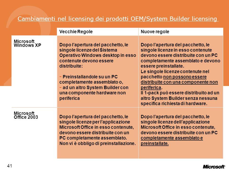 2 Cambiamenti nel licensing dei prodotti OEM/System Builder licensing