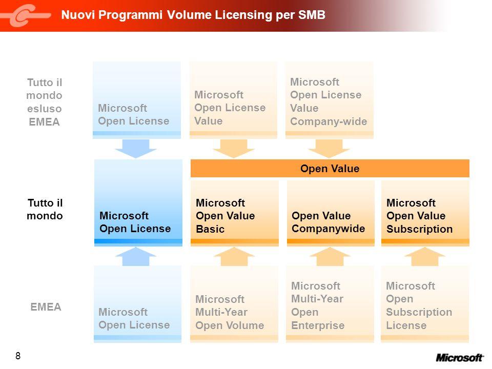 Nuovi Programmi Volume Licensing per SMB