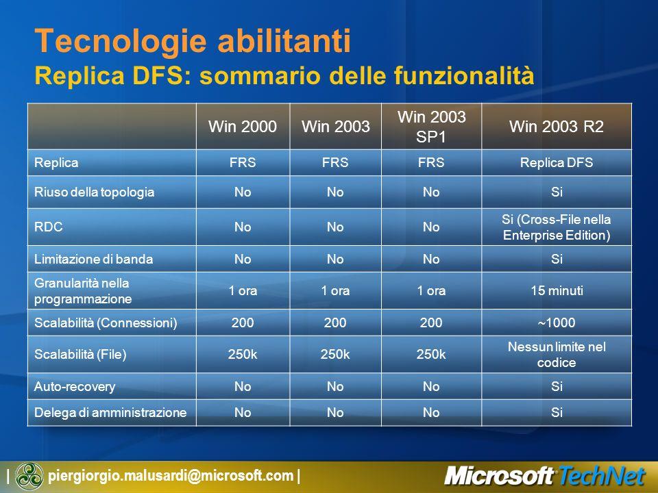 Tecnologie abilitanti Replica DFS: sommario delle funzionalità