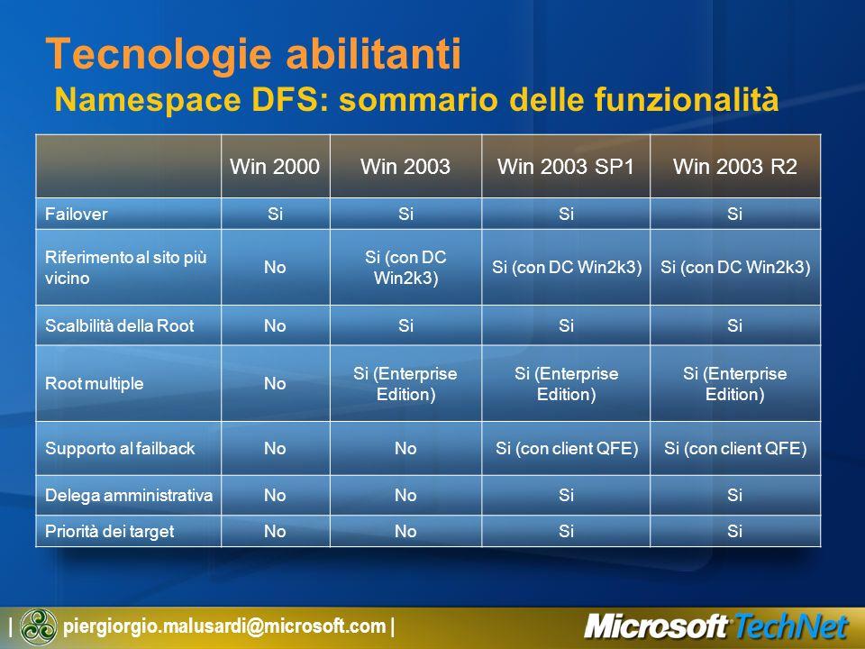 Tecnologie abilitanti Namespace DFS: sommario delle funzionalità