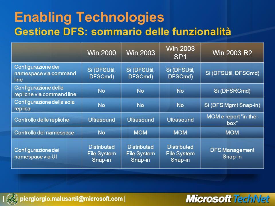 Enabling Technologies Gestione DFS: sommario delle funzionalità