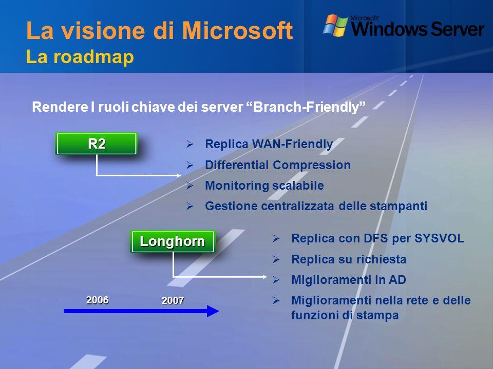 La visione di Microsoft La roadmap