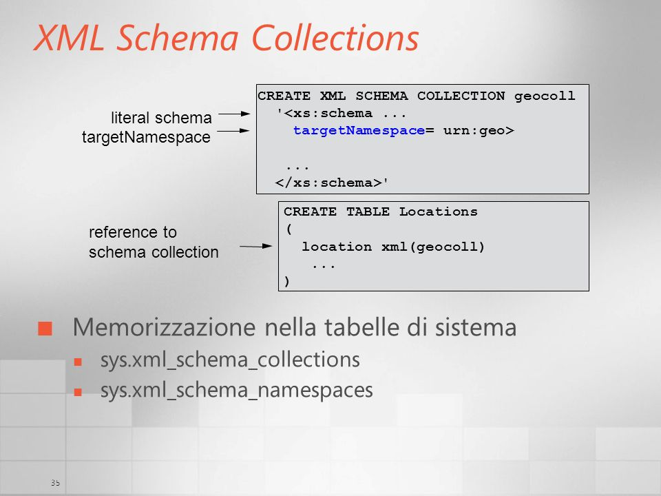 XML Schema Collections