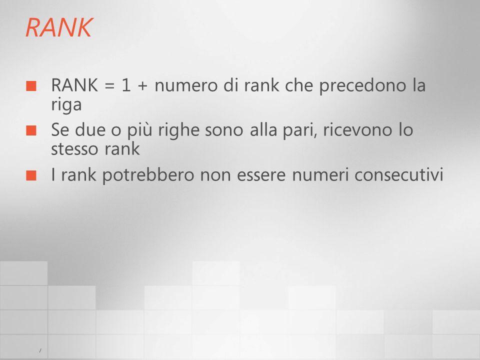 RANK RANK = 1 + numero di rank che precedono la riga