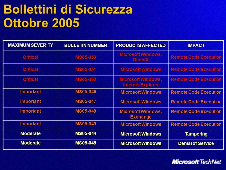 Bollettini di Sicurezza Ottobre 2005