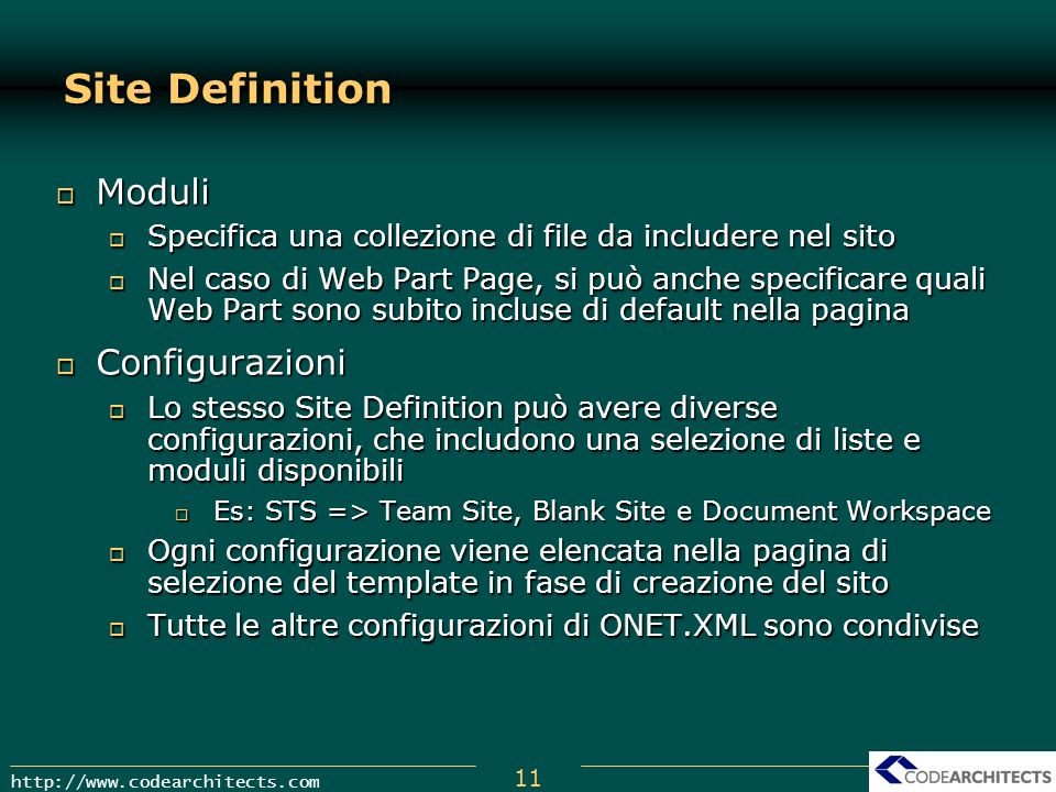 Site Definition Moduli Configurazioni