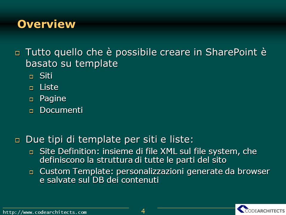 Overview Tutto quello che è possibile creare in SharePoint è basato su template. Siti. Liste. Pagine.