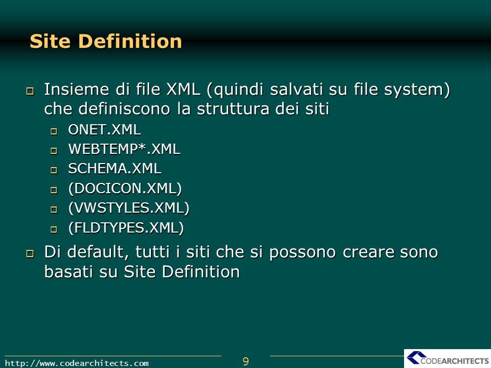 Site Definition Insieme di file XML (quindi salvati su file system) che definiscono la struttura dei siti.