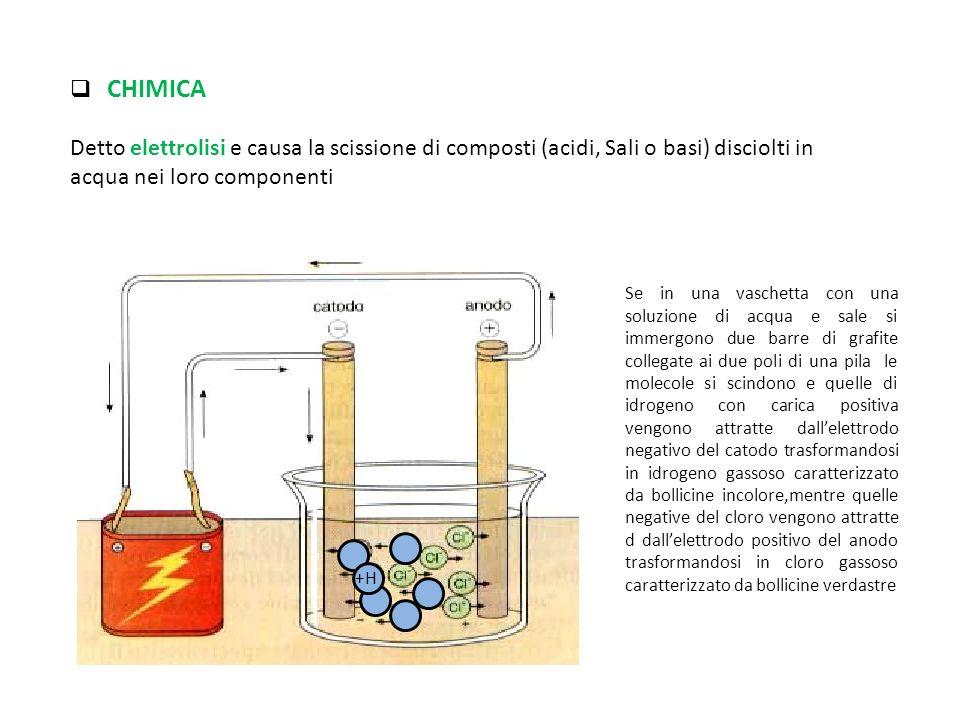 CHIMICA Detto elettrolisi e causa la scissione di composti (acidi, Sali o basi) disciolti in acqua nei loro componenti.