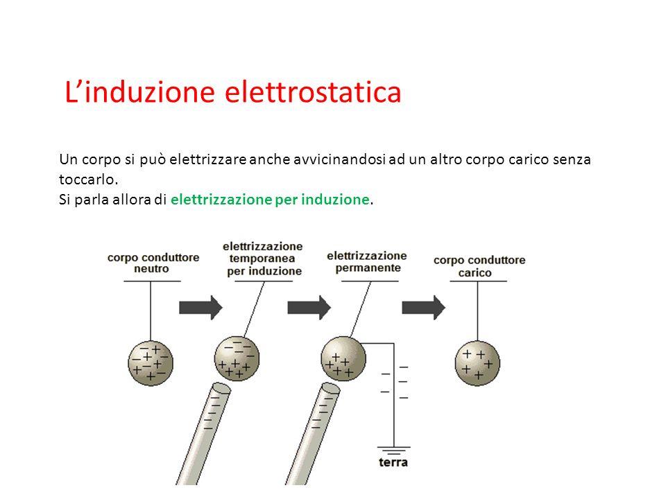 L'induzione elettrostatica