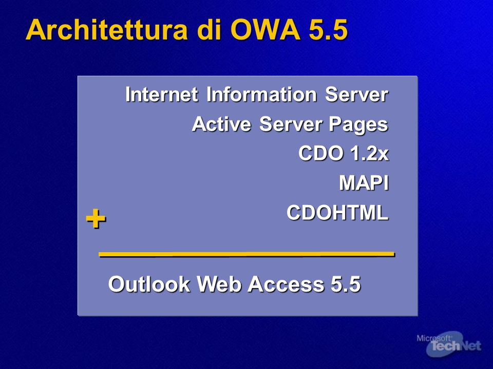 + Architettura di OWA 5.5 Outlook Web Access 5.5