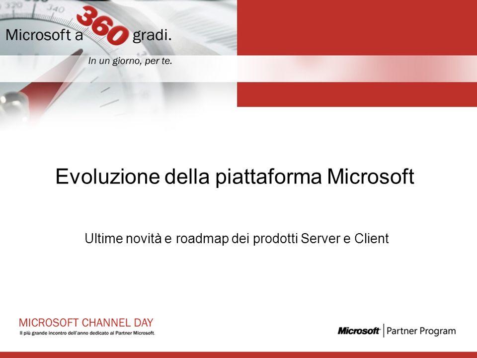 Evoluzione della piattaforma Microsoft