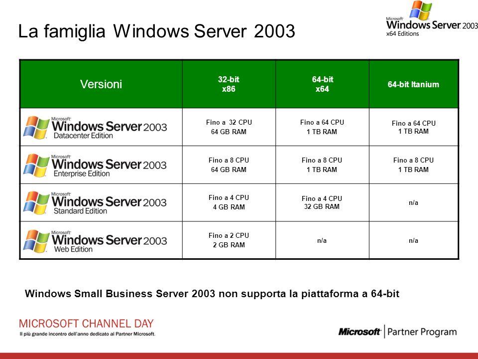 La famiglia Windows Server 2003