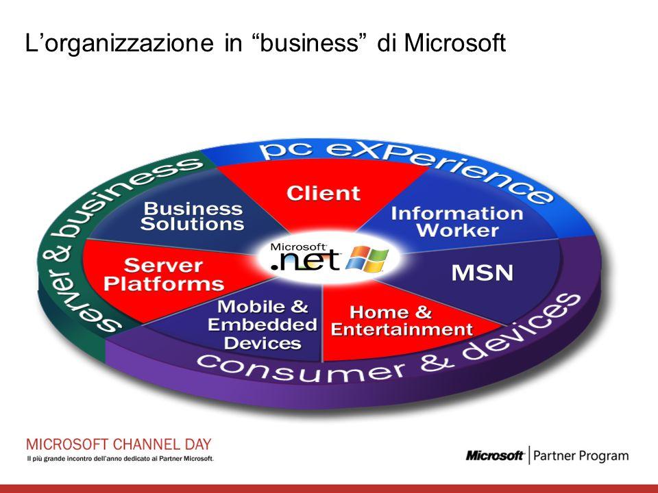 L'organizzazione in business di Microsoft