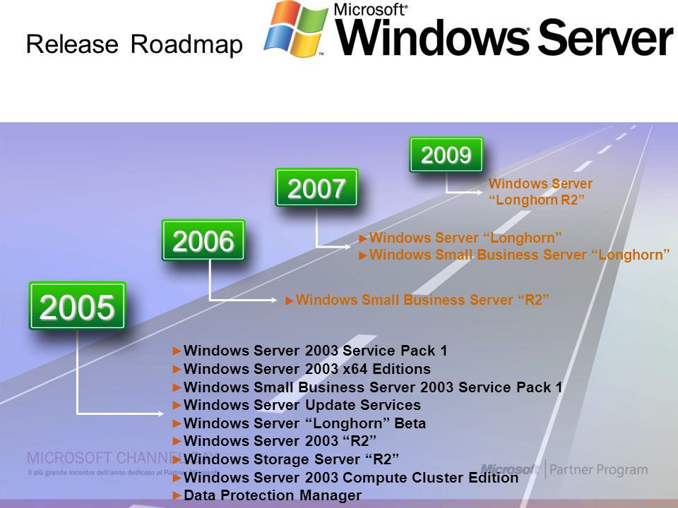 2005 2006 Release Roadmap 2007 2009 Windows Server 2003 Service Pack 1