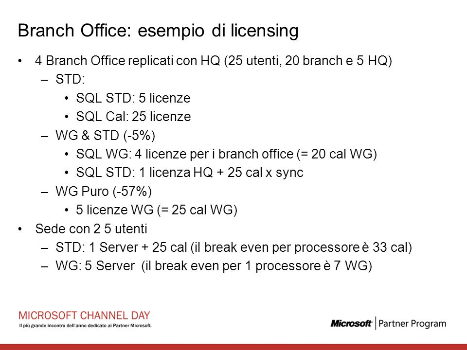 Branch Office: esempio di licensing