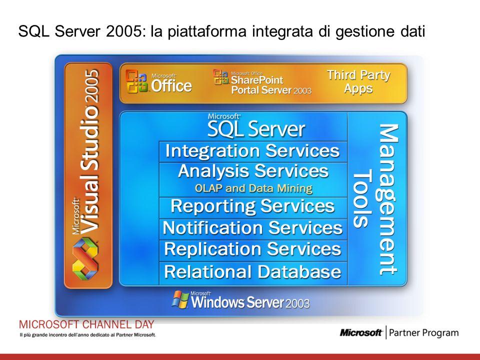 SQL Server 2005: la piattaforma integrata di gestione dati