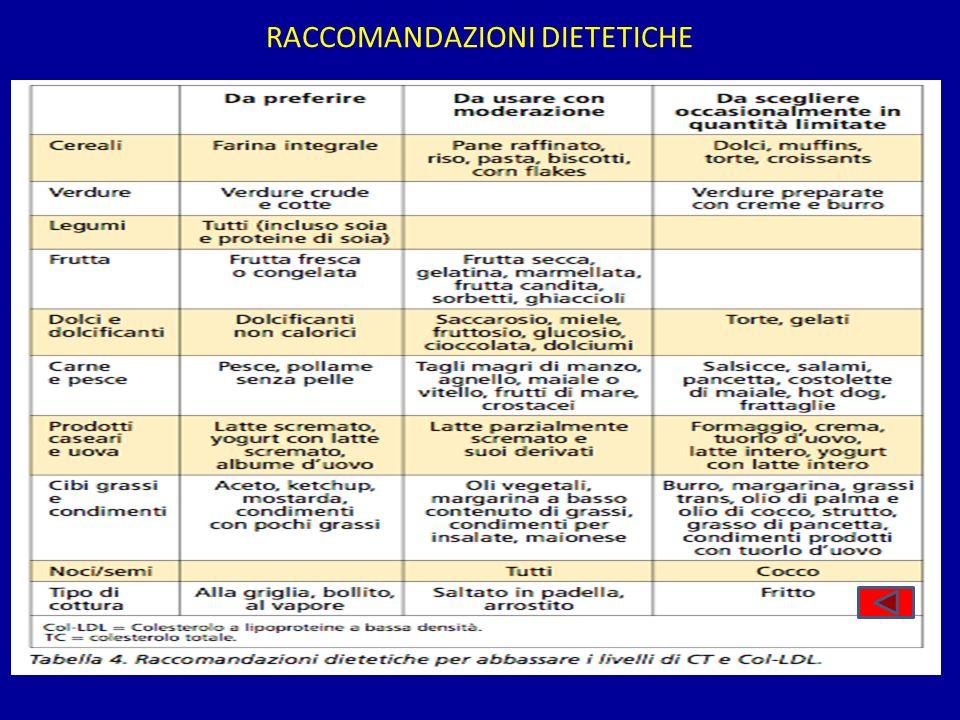 RACCOMANDAZIONI DIETETICHE