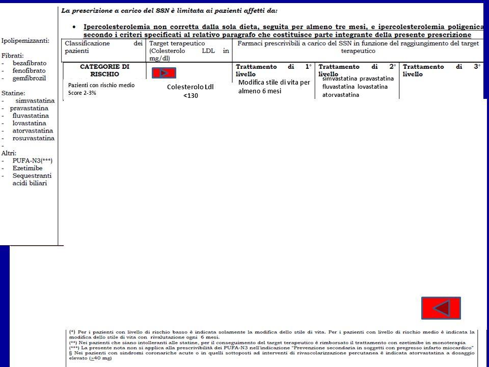 Colesterolo Ldl <130 < 2,9 mmol/L < 2,5 mmol/M
