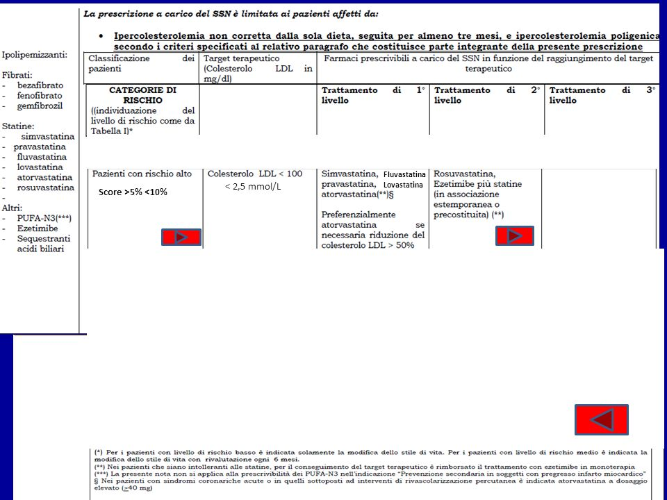 < 2,9 mmol/M < 2,5 mmol/L Score >5% <10% < 1,8 mmol/M