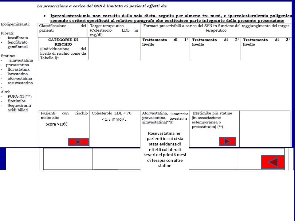 < 2,9 mmol/M < 2,5 mmol/M < 1,8 mmol/L Score >10%