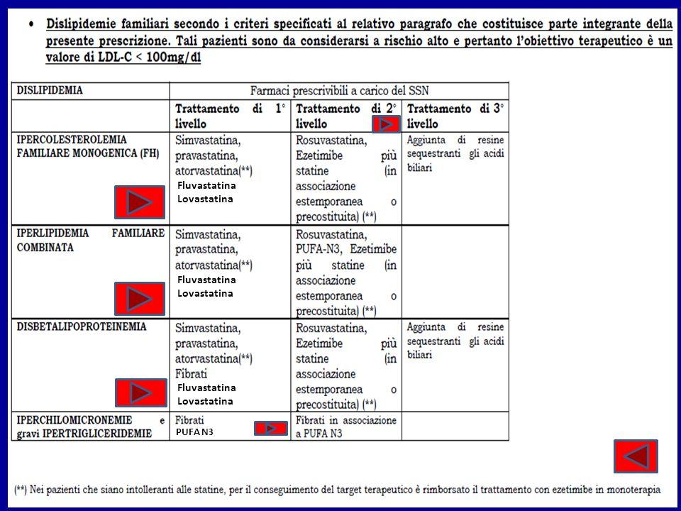 Fluvastatina Lovastatina Fluvastatina Lovastatina Fluvastatina