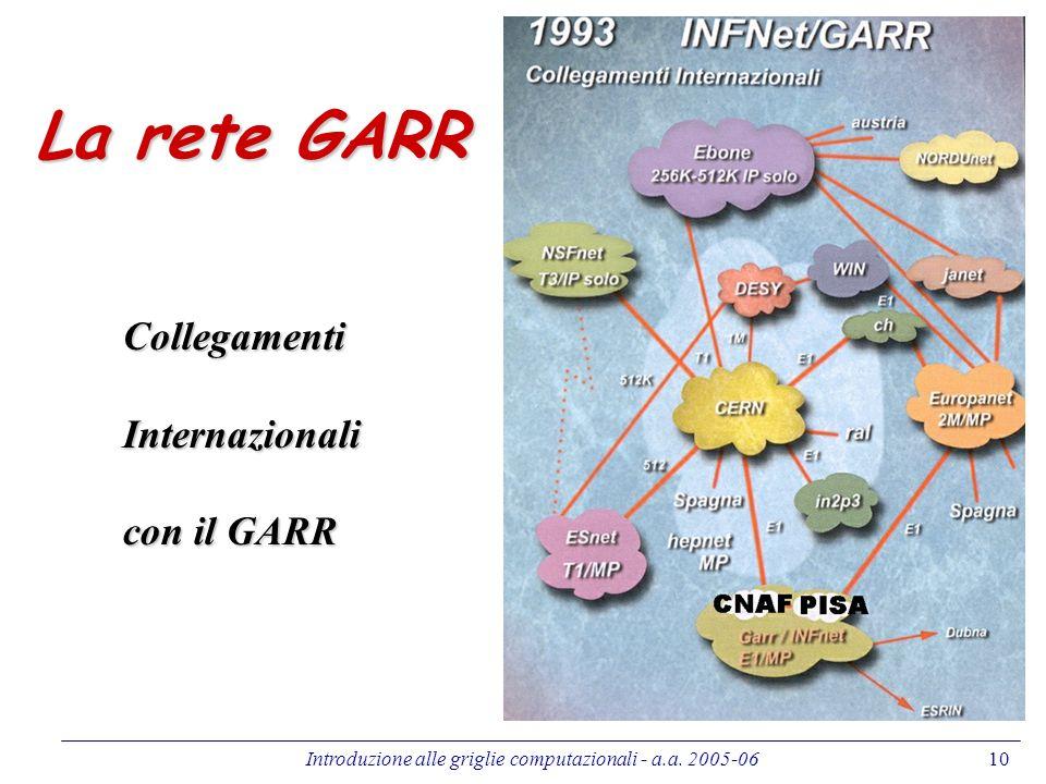 Introduzione alle griglie computazionali - a.a. 2005-06