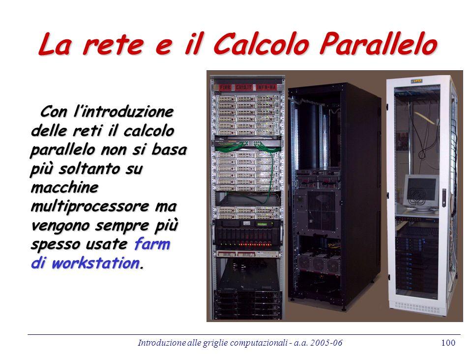 La rete e il Calcolo Parallelo